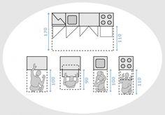 эргономика кухни Interior Design Guide, Interior Design Studio, Interior Design Kitchen, Vaulted Ceiling Kitchen, Kids Restaurants, Plan Sketch, Old Commercials, Home Repair, Design Reference