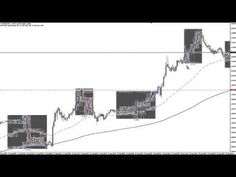 How To Day Trade Forex Using Market Manipulation - August 2015 Trading Results