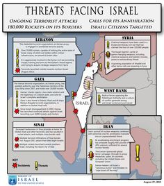 Threats Facing Israel, Explained In One (sort Of Terrifying) Map | Buzz Feed