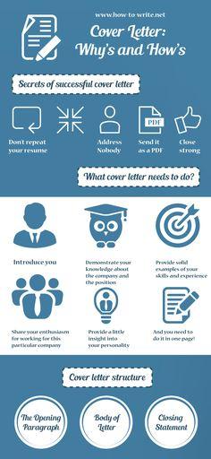 latestresumeformatnet provides Latest Resume Trends that will - latest resume trends