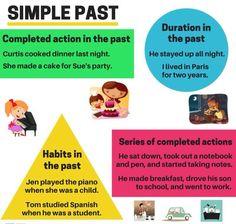 http://ingilizce.ogretmenleri.org/16-etiket-past-continuous-tense.html
