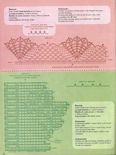 crochet - filet edgings - barrados / bicos filet - Raissa Tavares - Picasa Webalbumok