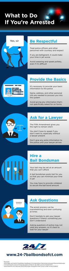 If you are arrested, it is important to remember that the Fifth Amendment gives you the right to remain silent! Click over to this Connecticut bail bondsman infographic to see why you should ask for a lawyer and what else you should do.