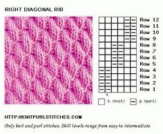 Right Diagonal Rib stitch pattern, worked flat. Free chart and written instructi., Right Diagonal Rib stitch pattern, worked flat. Free chart and written instructions. Knit Purl Stitches, Knitting Stiches, Knitting Charts, Easy Knitting, Knitting Socks, Baby Knitting Patterns, Free Baby Blanket Patterns, Stitch Patterns, Crochet Patterns