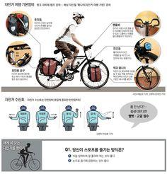 infographics 자전거 여행, 안전 장비 꼭 챙겨서 떠나세요