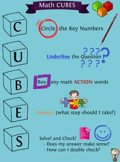 cubes strategy for solving math word problems Cubes Math Strategy, Math Strategies, Math Resources, Math Activities, Sixth Grade Math, Fourth Grade Math, Grade 2, Second Grade, Teaching Math