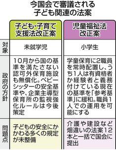 ニュース190318:東京新聞:子育て法案 相次ぎ審議入りへ 安全議論、おざなり懸念:政治(TOKYO Web) Politics