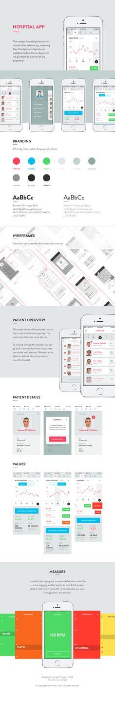 Hospital App - Concept by Jurgen Ploeger   Abduzeedo Design Inspiration