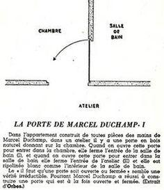 La Porte de Marcel Duchamp