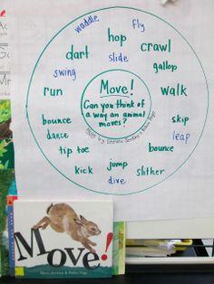 Joyful Learning In KC: Thinking Maps Thursday