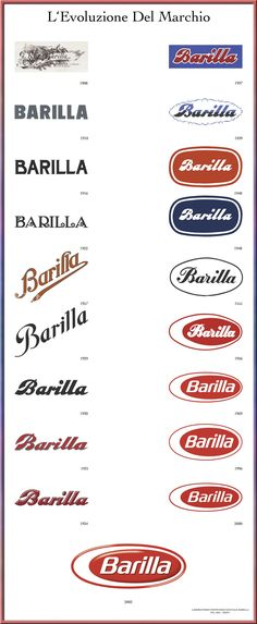 #Barilla Logo Evolution