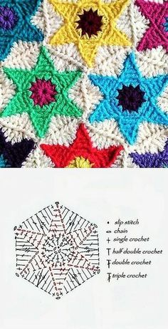 Discover thousands of images about Crochet Stitches Design crochet granny square design Scheme for crocheting a star motif - Motif Mandala Crochet, Crochet Motifs, Crochet Blocks, Granny Square Crochet Pattern, Crochet Diagram, Crochet Stitches Patterns, Crochet Afghans, Crochet Granny, Crochet Designs