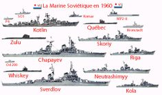q-ships ww1 - Google Search