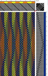 Shirley Treasure   Weaver & Textile Artist