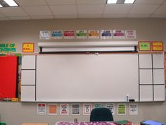 classroom organization. tape off sections of board for I can statements, homework, and vocab