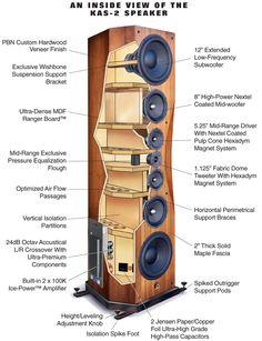 Imagen relacionada Pro Audio Speakers, Big Speakers, Sound Speaker, Home Speakers, Audio Amplifier, Built In Speakers, Audiophile, Car Audio, Speaker Box Design