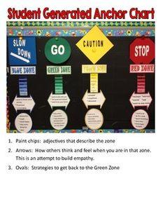 ZONES OF REGULATION - TeachersPayTeachers.com