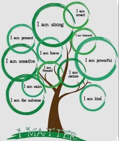 Tree Print with Affirmations Mindfulness Art 11 Green Nature Print, Inspirational . - Tree Print with Affirmations Mindfulness Art 11 Green Nature Print, Inspirational Print,, - Counseling Activities, Art Therapy Activities, School Counseling, Play Therapy, Therapy Ideas, Mental Health Activities, Cbt Therapy, Gestalt Therapy, Self Esteem Activities