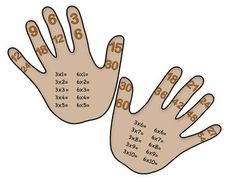 Multiplication Hands by Curriculum Fusion Multiplication Tricks, Maths Tricks, Irrational Numbers, Singapore Math, Arithmetic, Home Schooling, Learning Activities, Phonics, School