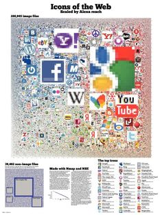 Icons of the Web #infograph