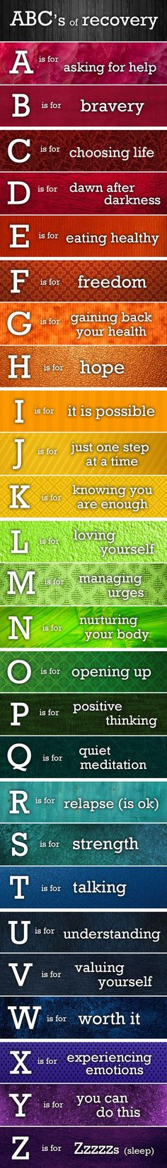 ABC's of Recovery - Show your patients this and see if it helps them gain good results. Pin it so you don't lose it!