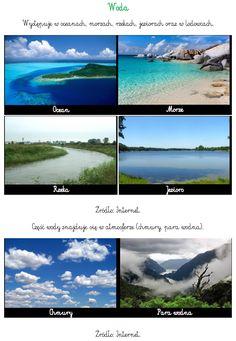WODA | BLOG EDUKACYJNY DLA DZIECI