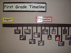 The Best DIY and Decor: Cool idea for parents to see a visual representation of what has been going on all year in the classroom.