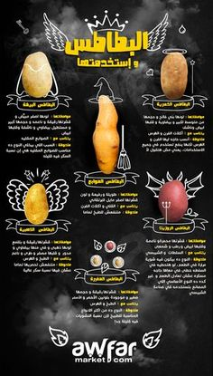 Food Plating Techniques, Egyptian Food, Cookout Food, Food Carving, Arabic Food, Food Design, Food Hacks, Food Tips, Diy Food