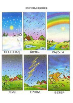 weather in russian Weather Terms, Month Weather, Weather Art, Four Seasons Art, Dream Illustration, Russian Language, Preschool Themes, Montessori Materials, Child Development