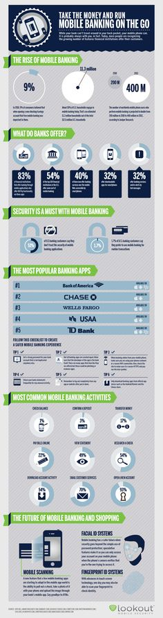 Why security is a must when doing mobile banking! #infographic