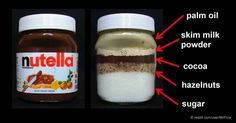 You might enjoy Nutella on pancakes or toast, but the ingredients may surprise you; luckily, you can make a similar product at home using healthy ingredients. http://articles.mercola.com/sites/articles/archive/2017/03/08/nutella-unmasked.aspx