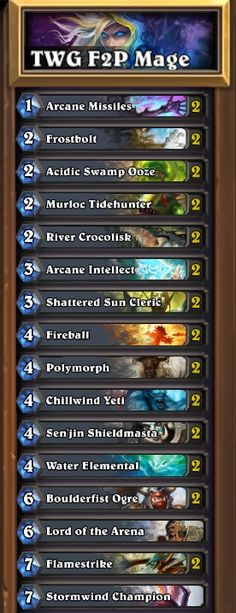 A decklist for brand new Hearthstone players using only basic mage cards. Current record 4-0 :-)
