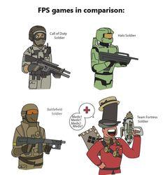 Soldiers in FPS games.