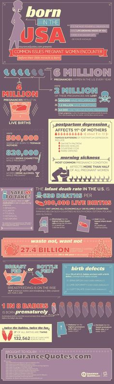 pregnancy in the United States   #pregnancy #graphic #pregnant
