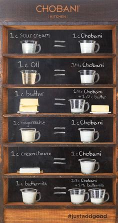 chobani conversion chart to healthify your recipes