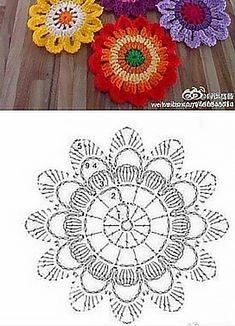 Crochet Doily Rug, Crochet Snowflake Pattern, Crochet Coaster Pattern, Crochet Curtains, Crochet Snowflakes, Granny Square Crochet Pattern, Crochet Flower Patterns, Crochet Diagram, Crochet Squares
