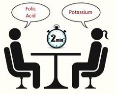 Vitamins & Minerals:  Speed Dating Style | FamilyConsumerSciences.com