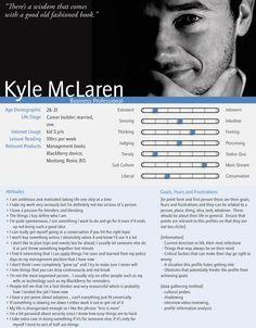Interesting persona profiles