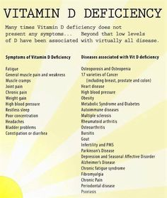 The US has a Vitamin D Deficiency! Vitamin D Deficiencies have no symptoms and severe consequences, as low Vitamin D levels are associated with health issues and disease. Lose weight while you sleep iu a day! Health Vitamins, Health And Nutrition, Health And Wellness, Health Tips, Health Fitness, Fitness Hacks, Holistic Nutrition, Liquid Vitamins, Fitness Humor