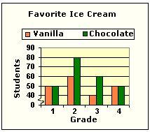 Double Bar Graphs Horizontal Bar Graphs Power Point  Bar Graphs