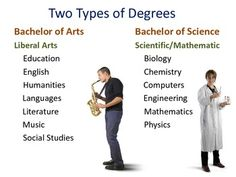 choice of a college a major decision in life Career assessment with college majors based on science, career key unlocks your future path to career well-being.