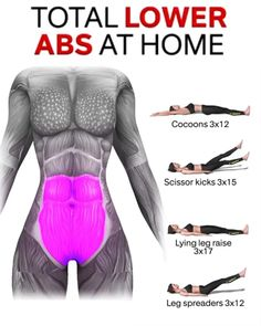 Total Ab Workout, Best Gym Workout, Total Abs, Gym Workout Videos, Oblique Workout, At Home Workouts, Workout Tips, Fitness Goals Quotes, Fitness Tips