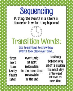 Sequencing Anchor Chart, 16x20