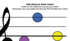 Free printable for adding stems to notes. Laminate and use dry erase markers, pipe cleaners, coffee stirrers, etc. Like the reference to (P)addle, (D)ive, never BBQ.