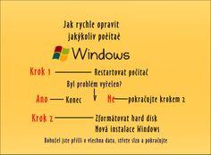 Univerzální postup opravy PC