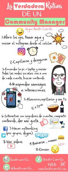 Soy Beatri Carrillo y te comparto la infografia de las actividades diarias que realizo como Community manager, hay dias en que las cosas varían pero principalmente esto es lo que hago.♥♥♥ #CommunityManager #SocialMediaManager #RedesSociales #Asesorias #Marketing