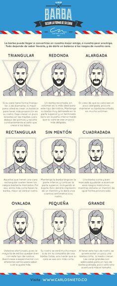 ¿Qué tipo de barba te queda mejor?