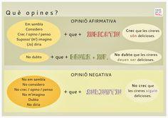 imperatiu subjuntiu indicatiu - Cerca amb Google