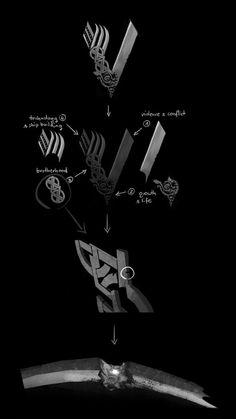 Explicando O Logo Da Serie Vikings