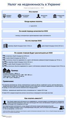 Инфографика: Кто должен платить налог на недвижимость